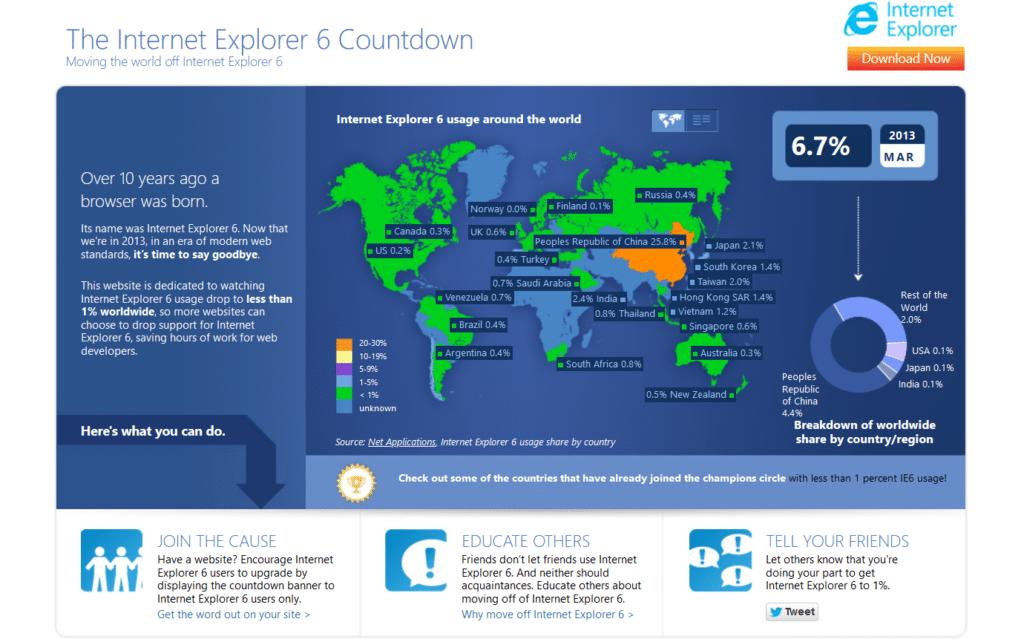 screenshot of the Internet Explorer 6 Countdown website from April 2013
